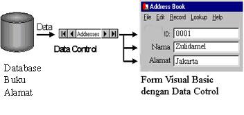 data-control.jpg