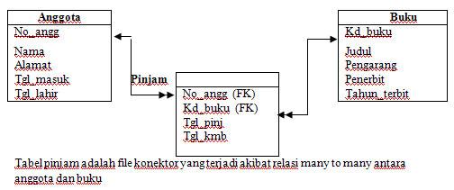 pinjam_2.jpg